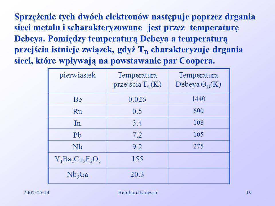 2007-05-14Reinhard Kulessa19 Sprzężenie tych dwóch elektronów następuje poprzez drgania sieci metalu i scharakteryzowane jest przez temperaturę Debeya