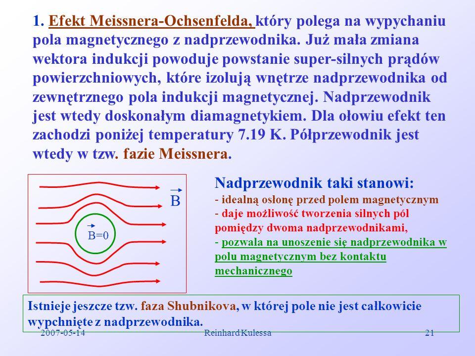 2007-05-14Reinhard Kulessa21 1. Efekt Meissnera-Ochsenfelda, który polega na wypychaniu pola magnetycznego z nadprzewodnika. Już mała zmiana wektora i