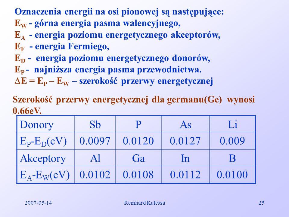 2007-05-14Reinhard Kulessa25 Oznaczenia energii na osi pionowej są następujące: E W - górna energia pasma walencyjnego, E A - energia poziomu energety