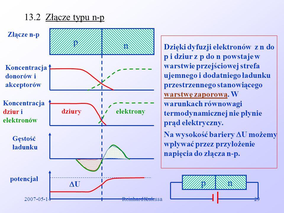 2007-05-14Reinhard Kulessa29 13.2 Złącze typu n-p p n Złącze n-p Koncentracja donorów i akceptorów Koncentracja dziur i elektronów dziuryelektrony Gęs