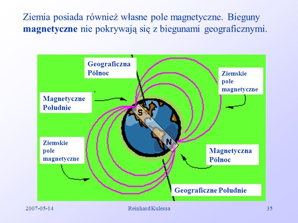 2007-05-14Reinhard Kulessa35 Geograficzna Północ Geograficzne Południe Magnetyczne Południe Magnetyczna Północ Ziemskie pole magnetyczne Ziemskie pole