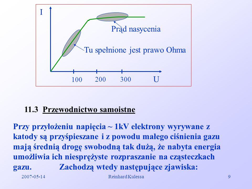 2007-05-14Reinhard Kulessa9 I U 100 200300 Prąd nasycenia Tu spełnione jest prawo Ohma 11.3 Przewodnictwo samoistne Przy przyłożeniu napięcia ~ 1kV el