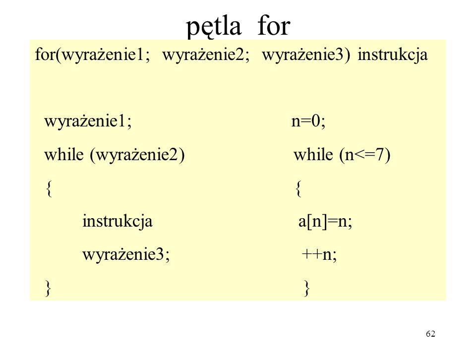 62 pętla for for(wyrażenie1; wyrażenie2; wyrażenie3) instrukcja wyrażenie1; n=0; while (wyrażenie2) while (n<=7) { { instrukcja a[n]=n; wyrażenie3; ++