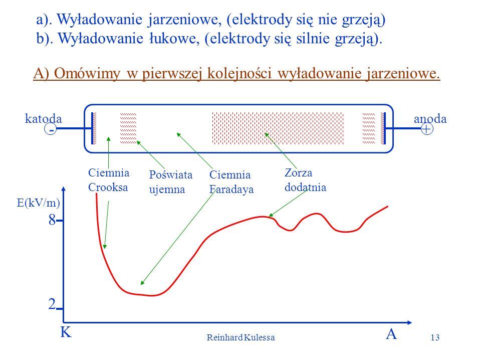 Reinhard Kulessa13 a). Wyładowanie jarzeniowe, (elektrody się nie grzeją) b). Wyładowanie łukowe, (elektrody się silnie grzeją). A) Omówimy w pierwsze