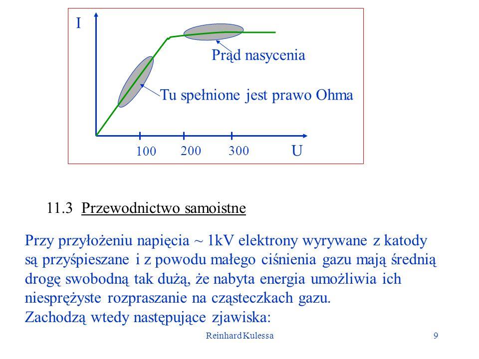 Reinhard Kulessa9 I U 100 200300 Prąd nasycenia Tu spełnione jest prawo Ohma 11.3 Przewodnictwo samoistne Przy przyłożeniu napięcia ~ 1kV elektrony wy