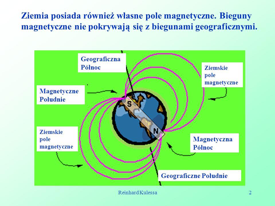Reinhard Kulessa2 Geograficzna Północ Geograficzne Południe Magnetyczne Południe Magnetyczna Północ Ziemskie pole magnetyczne Ziemskie pole magnetyczn