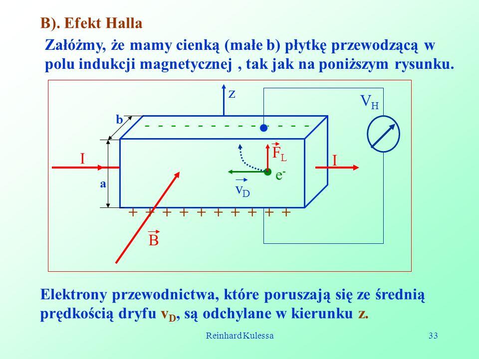 Reinhard Kulessa33 B). Efekt Halla Załóżmy, że mamy cienką (małe b) płytkę przewodzącą w polu indukcji magnetycznej, tak jak na poniższym rysunku. + +