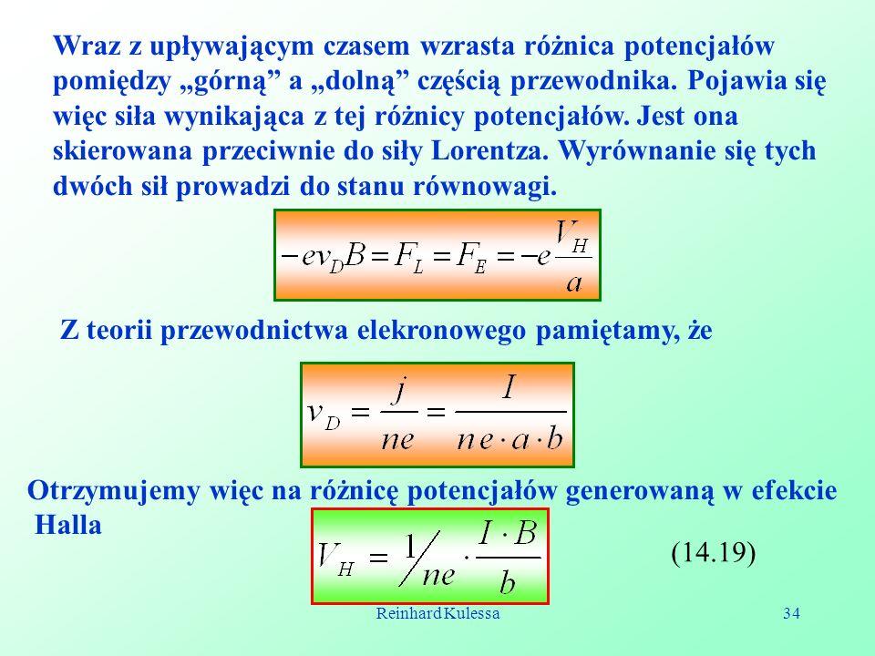 Reinhard Kulessa34 Wraz z upływającym czasem wzrasta różnica potencjałów pomiędzy górną a dolną częścią przewodnika. Pojawia się więc siła wynikająca