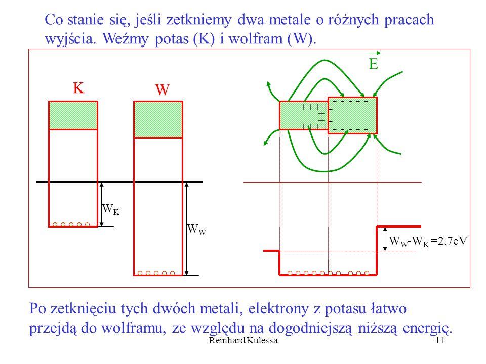 Reinhard Kulessa11 Co stanie się, jeśli zetkniemy dwa metale o różnych pracach wyjścia. Weźmy potas (K) i wolfram (W). WKWK W W W -W K =2.7eV ++++ - -