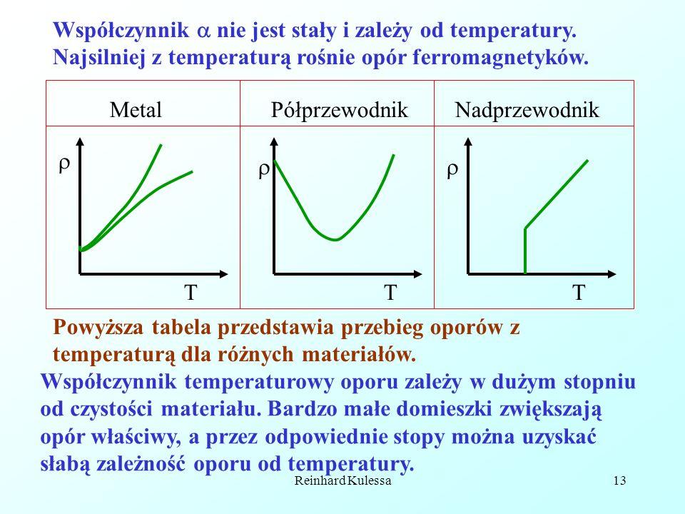 Reinhard Kulessa13 Metal Półprzewodnik Nadprzewodnik TTT Powyższa tabela przedstawia przebieg oporów z temperaturą dla różnych materiałów. Współczynni