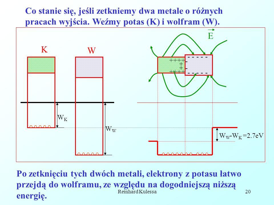 Reinhard Kulessa20 Co stanie się, jeśli zetkniemy dwa metale o różnych pracach wyjścia. Weźmy potas (K) i wolfram (W). WKWK W W W -W K =2.7eV ++++ - -