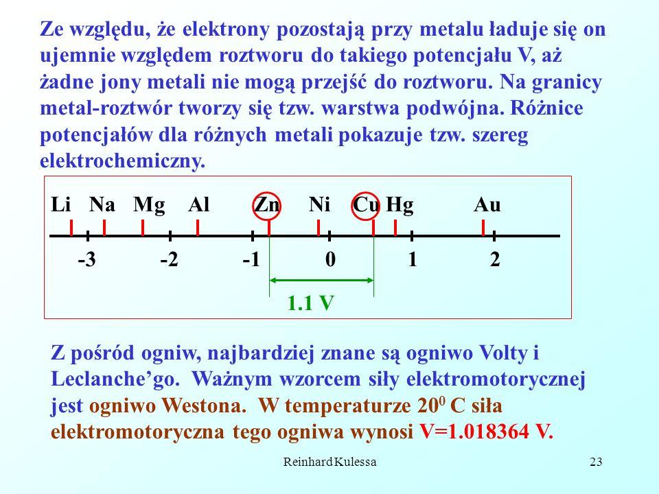 Reinhard Kulessa23 Ze względu, że elektrony pozostają przy metalu ładuje się on ujemnie względem roztworu do takiego potencjału V, aż żadne jony metal
