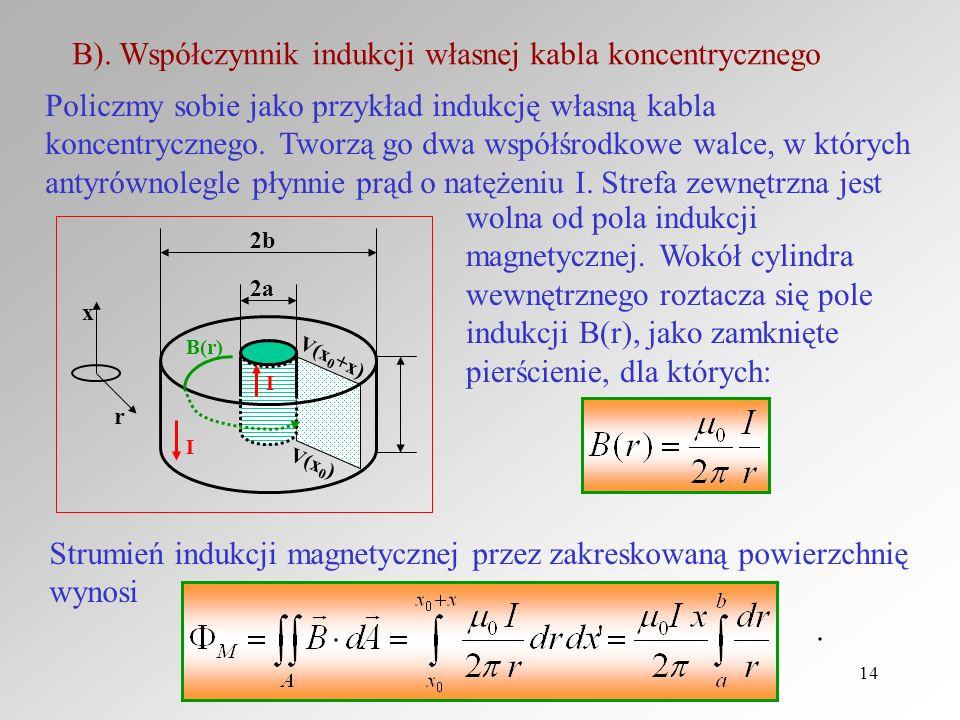 Reinhard Kulessa14 B). Współczynnik indukcji własnej kabla koncentrycznego x r 2b 2a V(x 0 ) V(x 0 +x) B(r) I I Policzmy sobie jako przykład indukcję