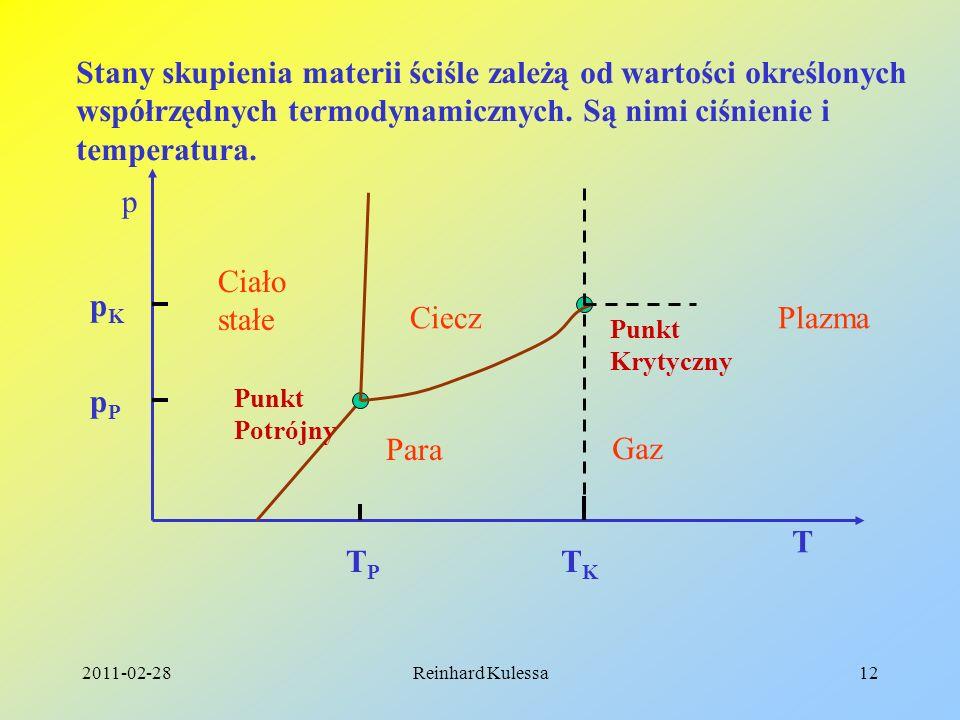 2011-02-28Reinhard Kulessa12 Stany skupienia materii ściśle zależą od wartości określonych współrzędnych termodynamicznych. Są nimi ciśnienie i temper