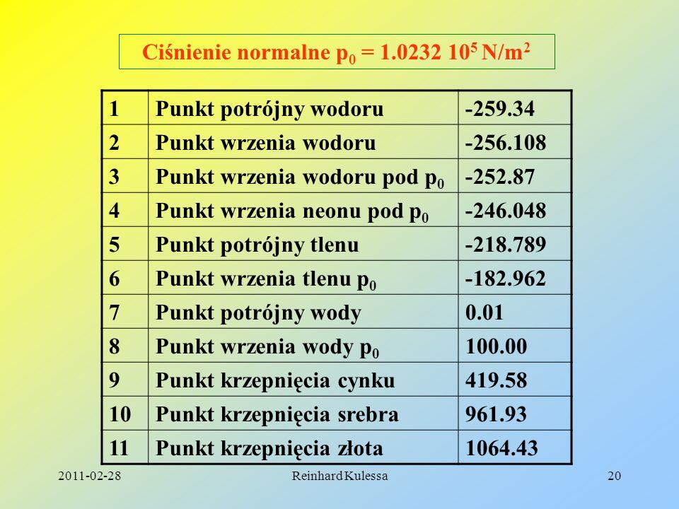 2011-02-28Reinhard Kulessa20 1Punkt potrójny wodoru-259.34 2Punkt wrzenia wodoru-256.108 3Punkt wrzenia wodoru pod p 0 -252.87 4Punkt wrzenia neonu po