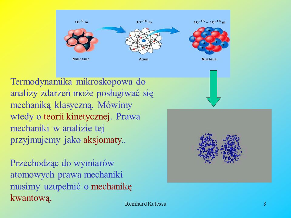 Reinhard Kulessa14 1.11 Gaz idealny Jeśli przez M oznaczymy ciężar molekularny a przez n liczbę moli, to masa substancji jest równa: (1.4) (1.5) (1.6) N 0 jest liczbą Avogadro i jest równa: N 0 = 6.022045 10 23 cz/g.mol Objętość będziemy oznaczali przez V, a objętość molową przez V m, a przez v objętość właściwą.