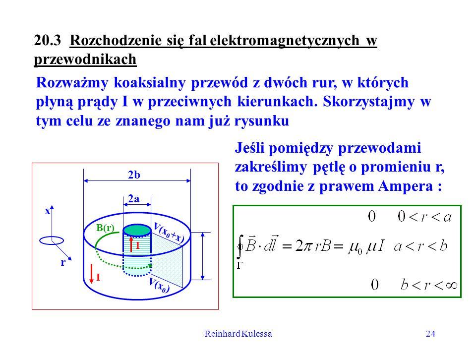 Reinhard Kulessa24 x r 2b 2a V(x 0 ) V(x 0 +x) B(r) I I 20.3 Rozchodzenie się fal elektromagnetycznych w przewodnikach Rozważmy koaksialny przewód z d
