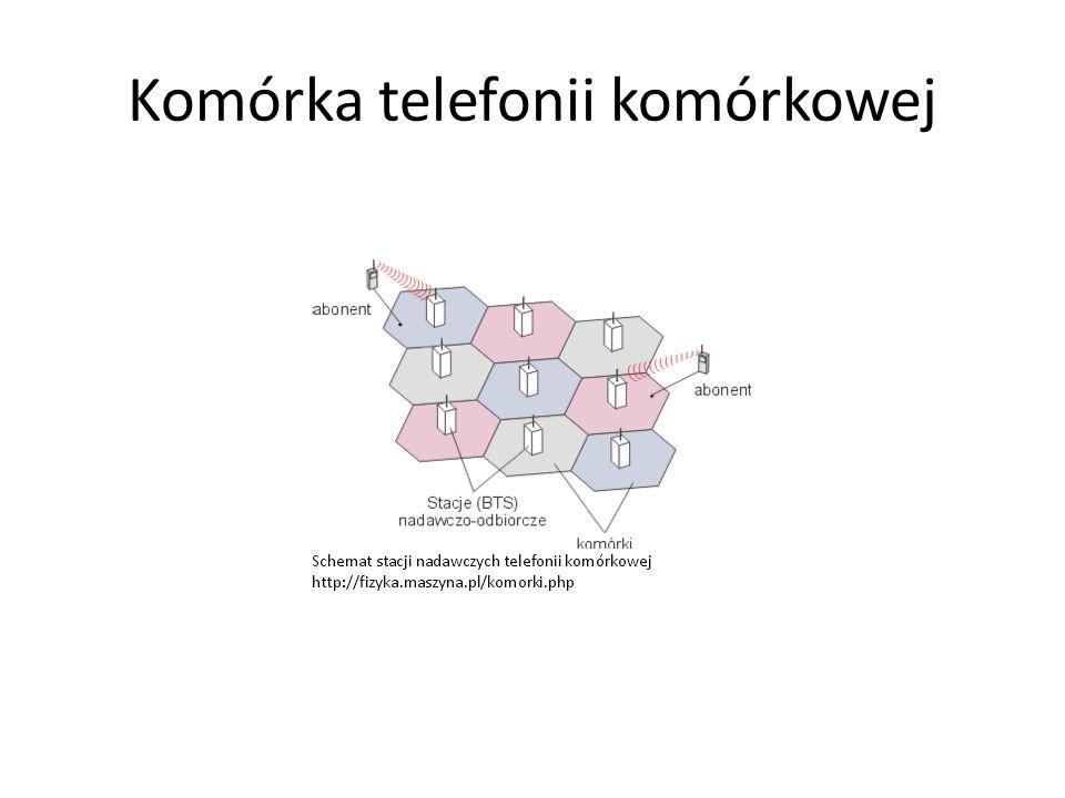 Komórka telefonii komórkowej