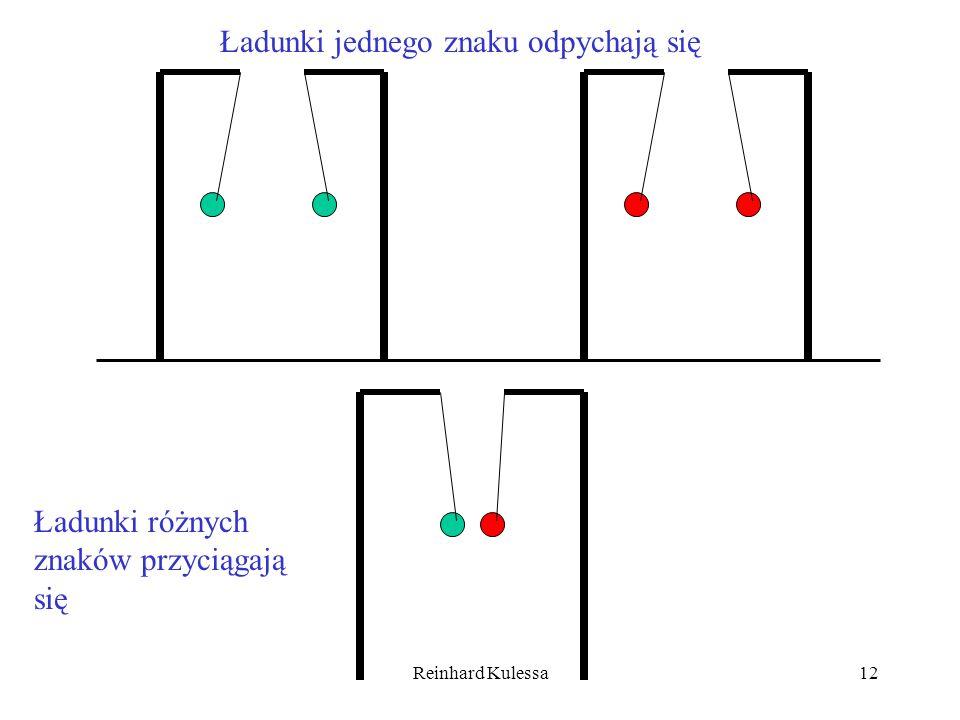 Reinhard Kulessa12 Ładunki jednego znaku odpychają się Ładunki różnych znaków przyciągają się