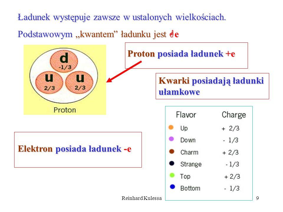 9 Ładunek występuje zawsze w ustalonych wielkościach. Podstawowym kwantem ładunku jest e Proton posiada ładunek +e Kwarki posiadają ładunki ułamkowe E