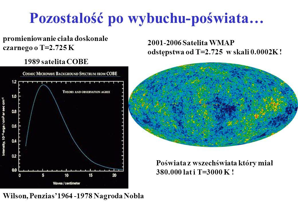 Wielki wybuch Ekspansja ze stałą prędkością oznacza że przed 15 Miliardami lat powstał wszechświat. Wiek wszechświata= D/V = 1/H