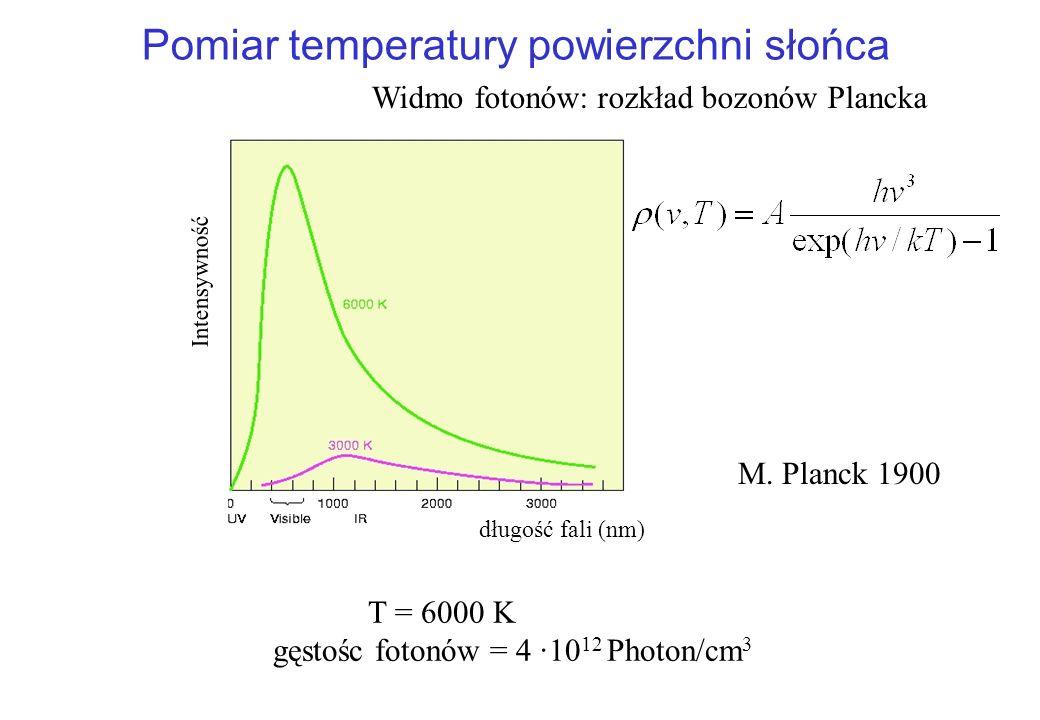 Jak określić temperaturę? Z widma promieniowania fotonów (innych cząstek?) à Dla wszechświata dzisiaj- promieniowanie tła (2.73 K) à Np: dla słońca po