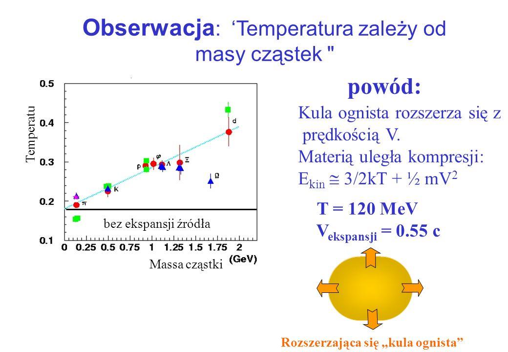 Określenie abundancji cząstek pozwala na określenie temperatury i gęstości materii w momencie produkcji hadronów