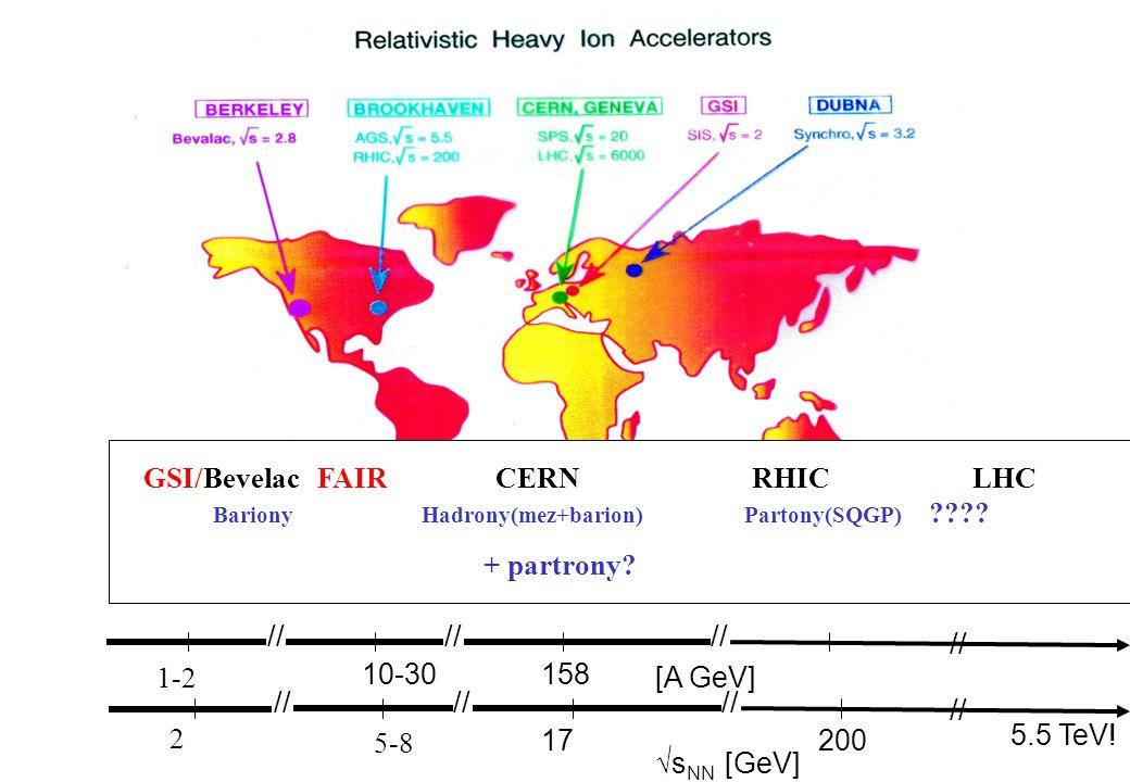 Charakterystyka mikro-wybuchu 130 MeV Energia wiązki prprędkość rozsz. [v/c] Temperatura [MeV]