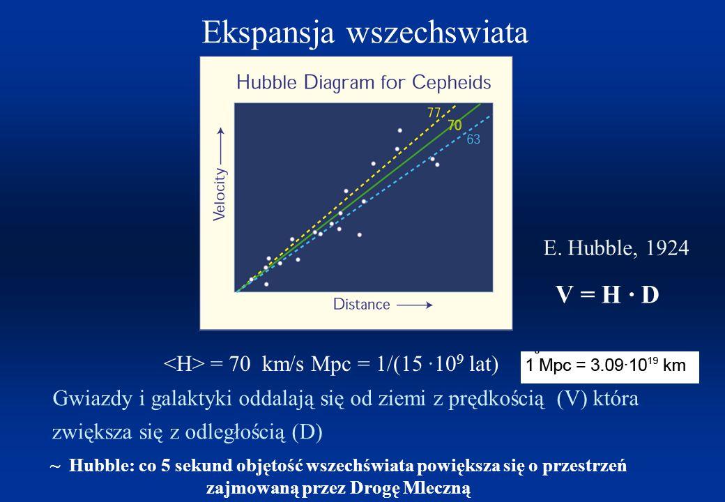 Ekspansja wszechświata Pomiar prędkości ucieczki gwiazd poprzez przesunięcie ku czerwieni lini spektralnych gwiazd (Efekt Dopplera) V źródła Słońce Da