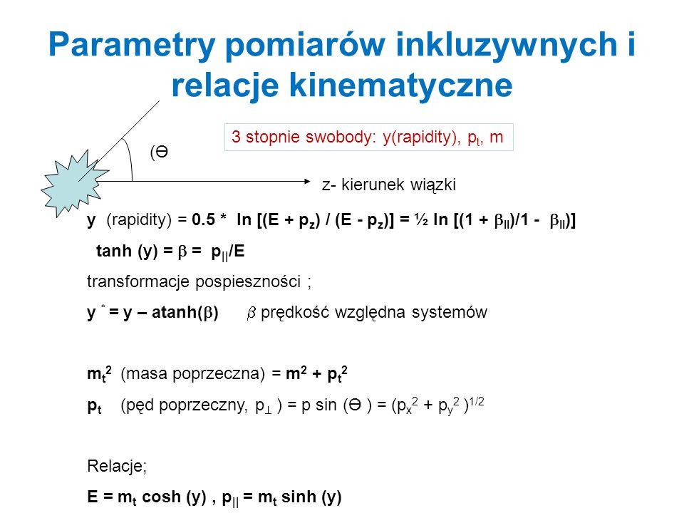 Parametry pomiarów inkluzywnych i relacje kinematyczne z- kierunek wiązki y (rapidity) = 0.5 * ln [(E + p z ) / (E - p z )] = ½ ln [(1 + II )/1 - II )