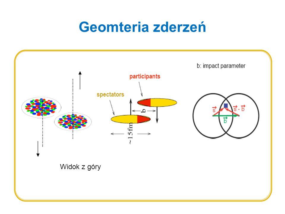 Au on Au Event at CM Energy ~ 130 A-GeV Zderzenie peryferyjne
