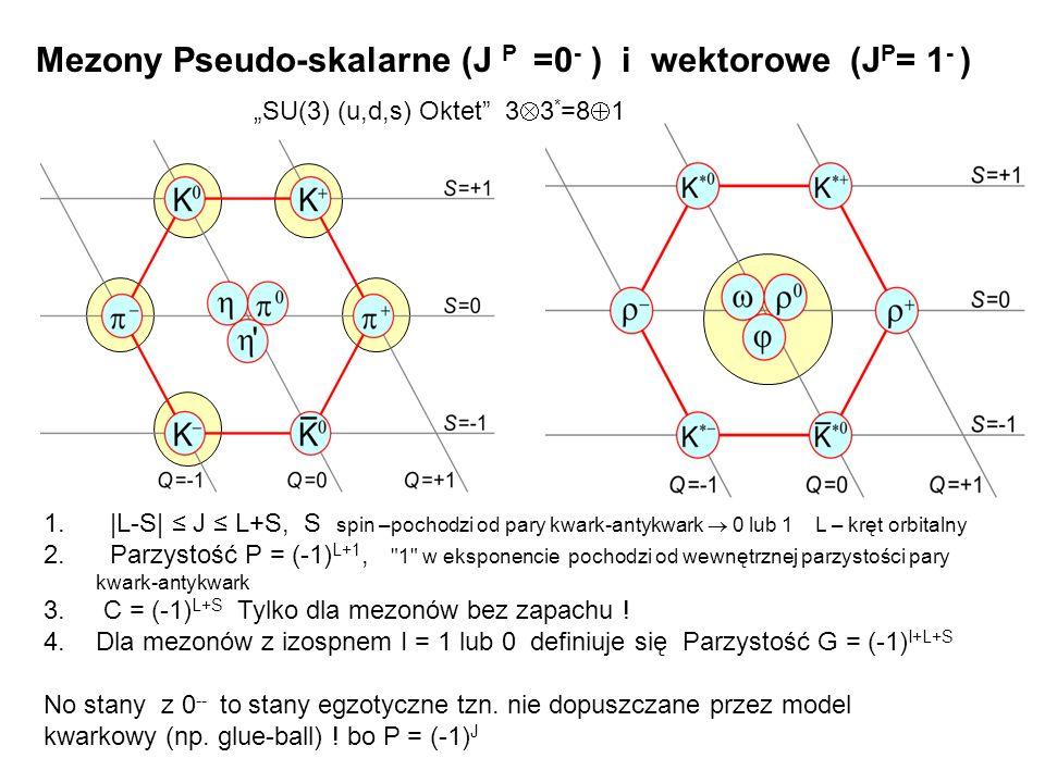 1. |L-S| J L+S, S spin –pochodzi od pary kwark-antykwark 0 lub 1 L – kręt orbitalny 2. Parzystość P = (-1) L+1,