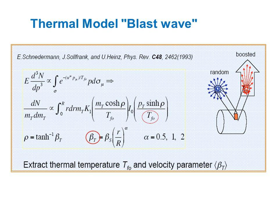 Blast wave model e.g.: NA49 158 AGeV Pb+Pb centralne zderzenia; [Schnedermann et al.: Phys.