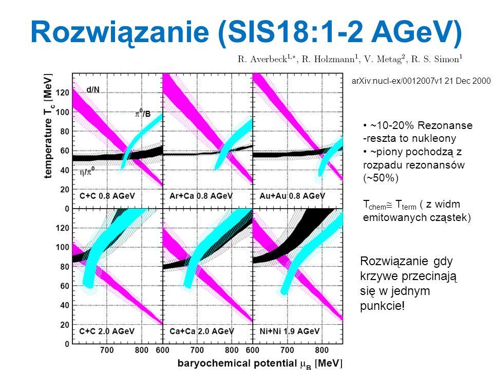 Rozwiązanie (SIS18:1-2 AGeV) arXiv:nucl-ex/0012007v1 21 Dec 2000 ~10-20% Rezonanse -reszta to nukleony ~piony pochodzą z rozpadu rezonansów (~50%) T c