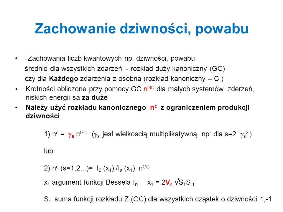 Podsumowanie wzorów GC = exp( /kT) K 2 f Bessela dla neutralnych (S=0, C=0) liczb kwantowych =1 C Z 1 i = dla cząstek dziwnych S s = dla cząstek o s ( =0) arXiv:0707.3879v1
