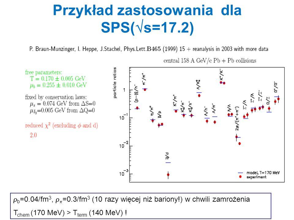 Przykład zastosowania dla SPS( s=17.2) b =0.04/fm 3, =0.3/fm 3 (10 razy więcej niż bariony!) w chwili zamrożenia T chem (170 MeV) > T term (140 MeV) !