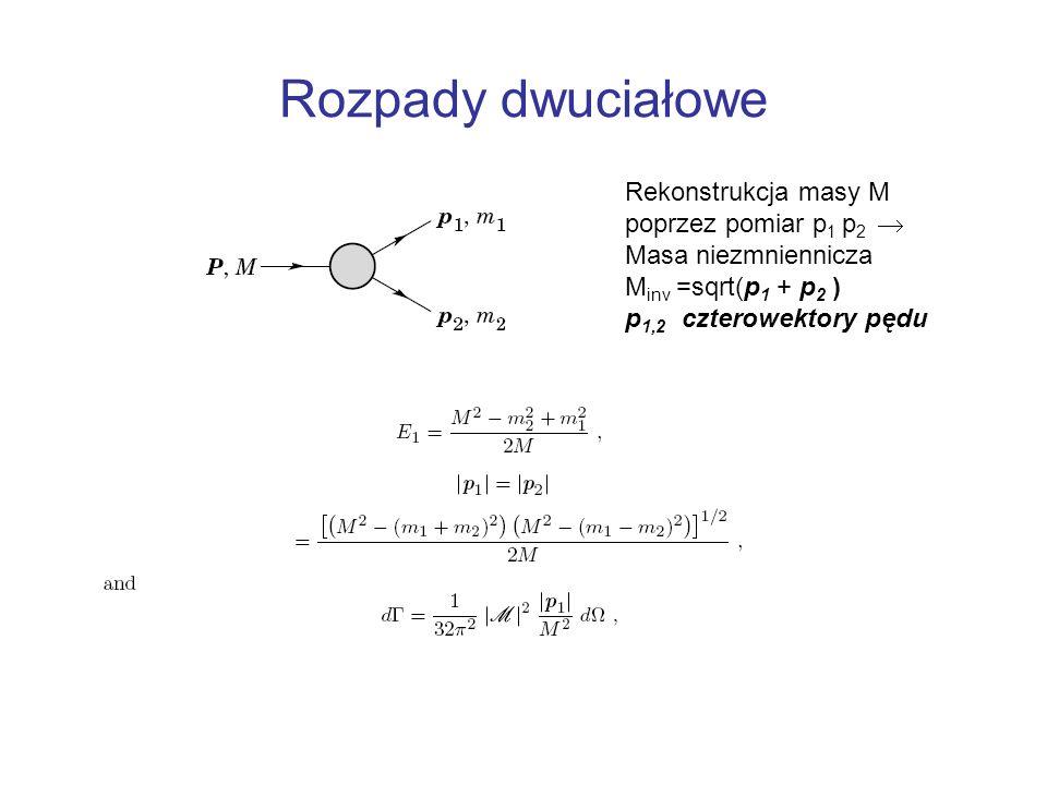 Rozpady dwuciałowe Rekonstrukcja masy M poprzez pomiar p 1 p 2 Masa niezmniennicza M inv =sqrt(p 1 + p 2 ) p 1,2 czterowektory pędu