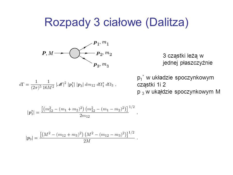 Rozpady 3 ciałowe (Dalitza) 3 cząstki leżą w jednej płaszczyźnie p 1 * w układzie spoczynkowym cząstki 1i 2 p 3 w ukąłdzie spoczynkowym M