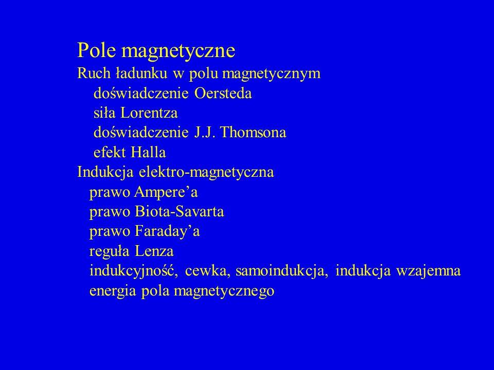 Pole magnetyczne Ruch ładunku w polu magnetycznym doświadczenie Oersteda siła Lorentza doświadczenie J.J. Thomsona efekt Halla Indukcja elektro-magnet