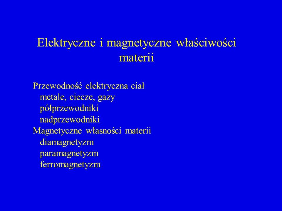 Elektryczne i magnetyczne właściwości materii Przewodność elektryczna ciał metale, ciecze, gazy półprzewodniki nadprzewodniki Magnetyczne własności ma