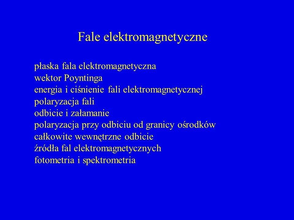 Fale elektromagnetyczne płaska fala elektromagnetyczna wektor Poyntinga energia i ciśnienie fali elektromagnetycznej polaryzacja fali odbicie i załama