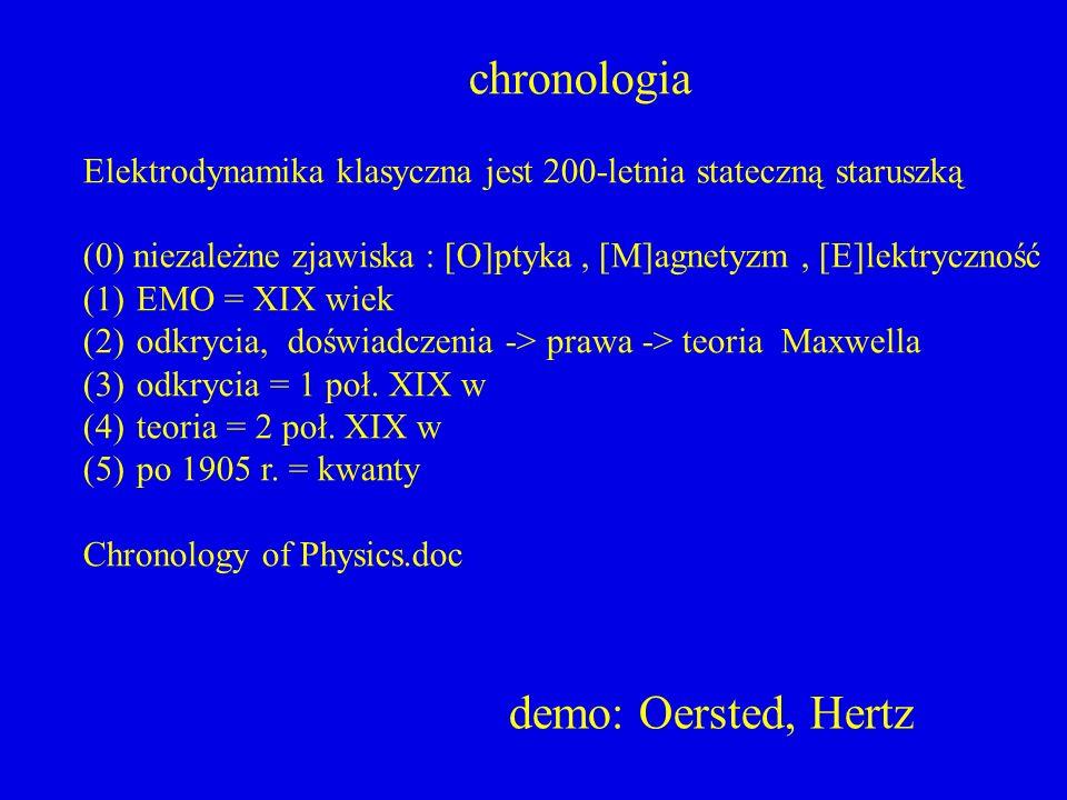 chronologia Elektrodynamika klasyczna jest 200-letnia stateczną staruszką (0) niezależne zjawiska : [O]ptyka, [M]agnetyzm, [E]lektryczność (1)EMO = XI