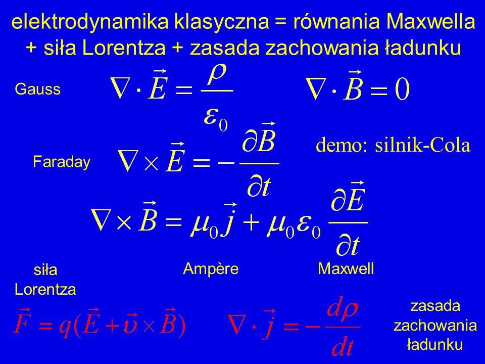 Gauss Faraday elektrodynamika klasyczna = równania Maxwella + siła Lorentza + zasada zachowania ładunku AmpèreMaxwell siła Lorentza zasada zachowania