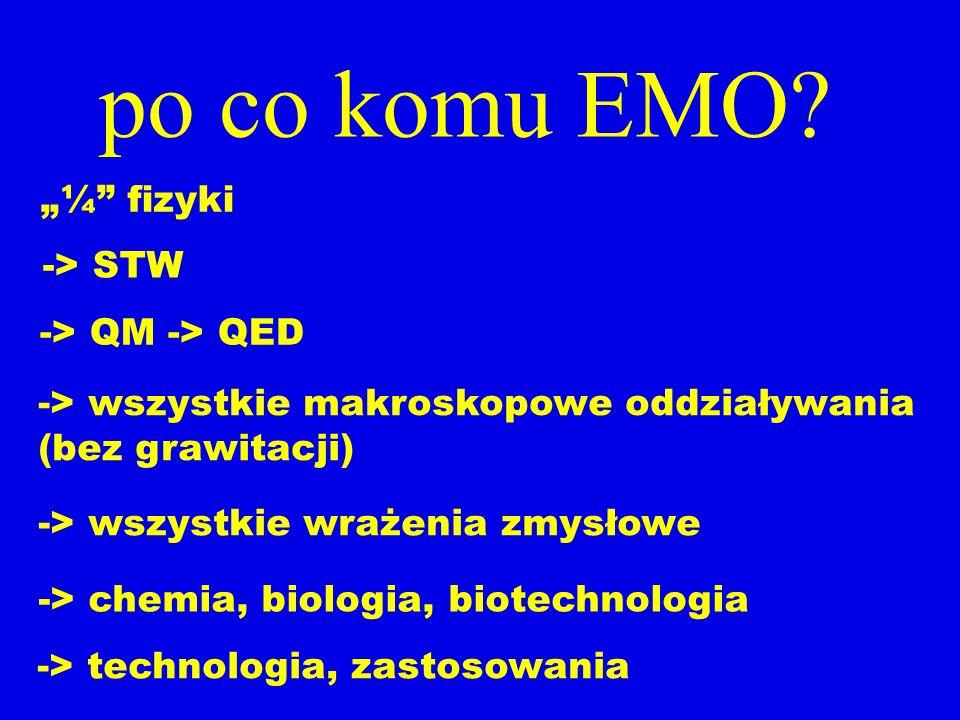 po co komu EMO? ¼ fizyki -> STW -> QM -> QED -> wszystkie makroskopowe oddziaływania (bez grawitacji) -> technologia, zastosowania -> wszystkie wrażen