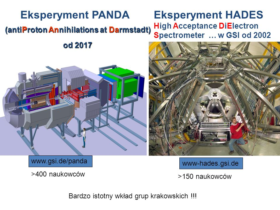Eksperyment PANDA (antiProton Annihilations at Darmstadt) od 2017 www.gsi.de/panda Eksperyment HADES High Acceptance DiElectron Spectrometer … w GSI o