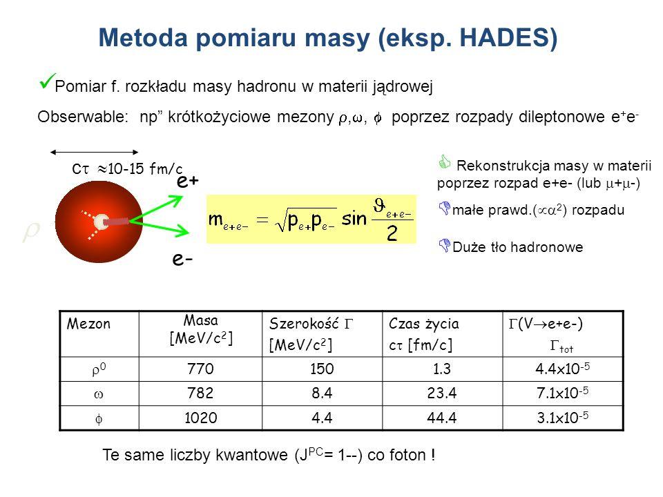 Metoda pomiaru masy (eksp. HADES) Mezon Masa [MeV/c 2 ] Szerokość [MeV/c 2 ] Czas życia c [fm/c] (V e+e-) tot 0 7701501.34.4x10 -5 7828.423.47.1x10 -5