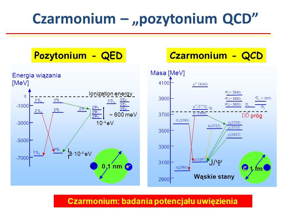 Czarmonium – pozytonium QCD 3 D 2 2900 3100 3300 3500 3700 3900 4100 c (3590) c (2980) h c (3525) (3097) (3686) (3770) (4040) 0 (3415) 1 (3510) 2 (355