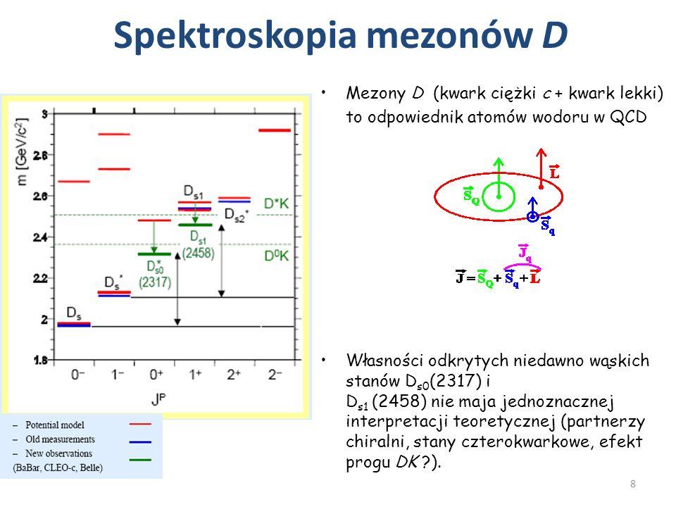 Mezony D (kwark ciężki c + kwark lekki) to odpowiednik atomów wodoru w QCD Własności odkrytych niedawno wąskich stanów D s0 (2317) i D s1 (2458) nie m