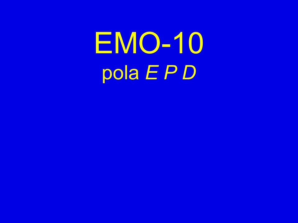 pola E P D w materii D = przesunięcie (Maxwell, eter) dielektryk: P ~ E polaryzacja elektryczna (liniowa) przenikalność elektryczna przenikalność względna P zależy od E (tensor) E zależy od P
