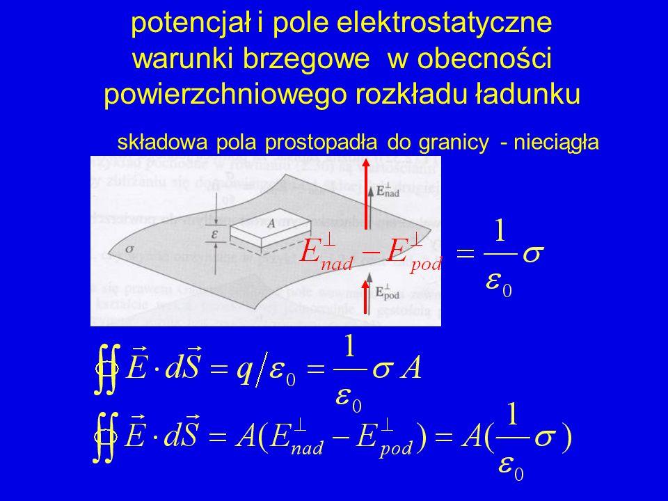 potencjał i pole elektrostatyczne warunki brzegowe w obecności powierzchniowego rozkładu ładunku - nieciągłaskładowa pola prostopadła do granicy